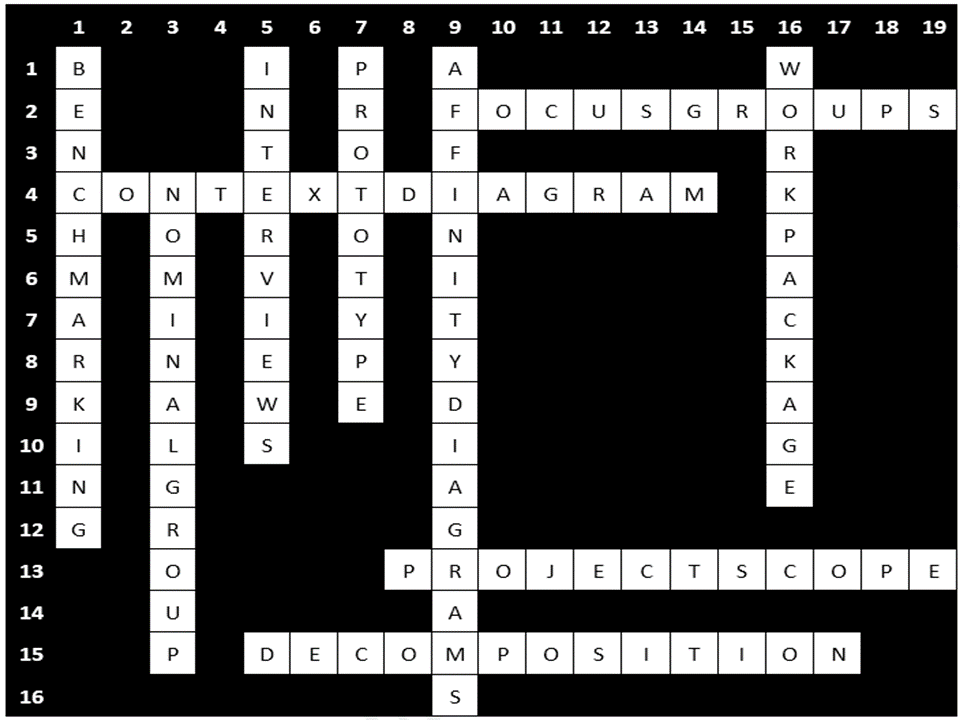 PMP Games - Crossword Puzzle - Scope - answer