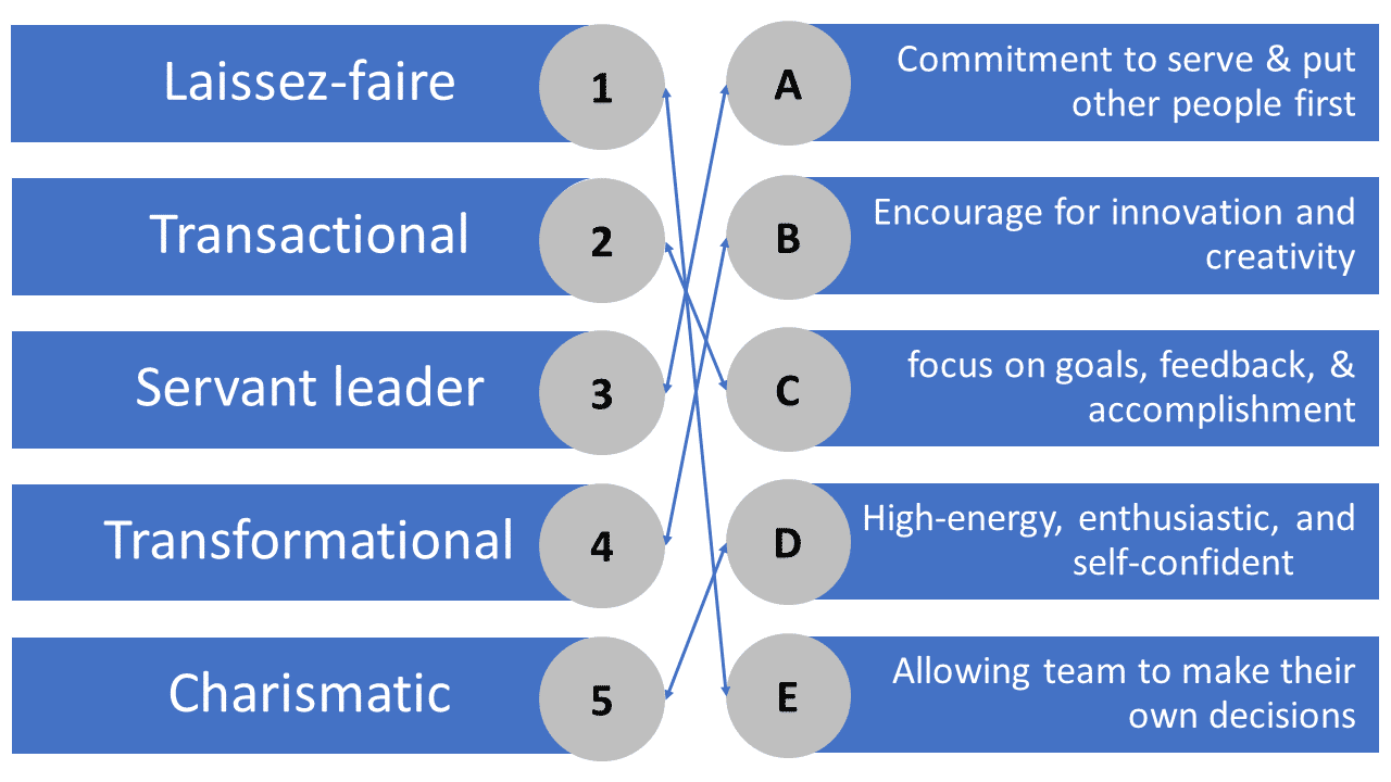 PMP Games - Word Match Puzzle - Leadership Styles - Answer